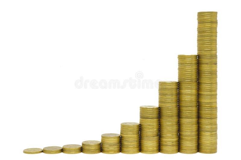 作为图的被堆积的欧洲硬币在外汇市场上 库存照片