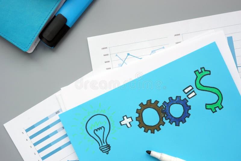 作为新的想法的美元的标志在事务和标志的电灯泡 库存照片