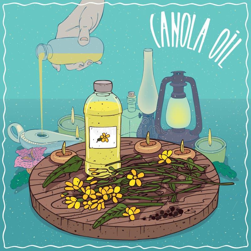 作为燃料的油菜油用于油灯 库存例证