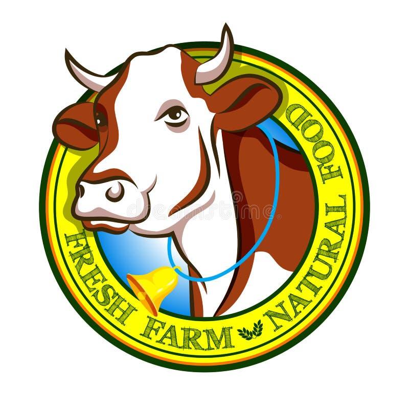 作为牛奶的国内母牛头和食物签字 库存例证