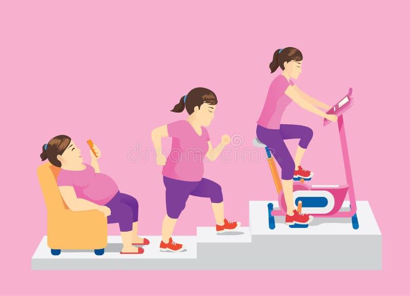 使用在沙发的肥胖妇女智能手机改变她的身体与为锻炼固定式自行车上升  向量例证