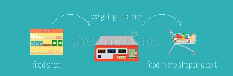 使用标度,关于怎样的简单的食谱指示做购买在商店 皇族释放例证