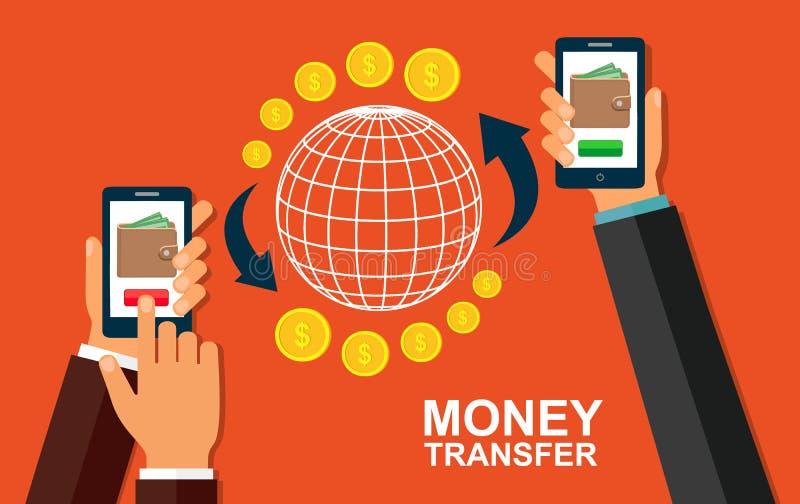使用移动设备,有银行业务付款的app巧妙的电话的汇款 网上银行,不接触的付款,财政transac 库存例证