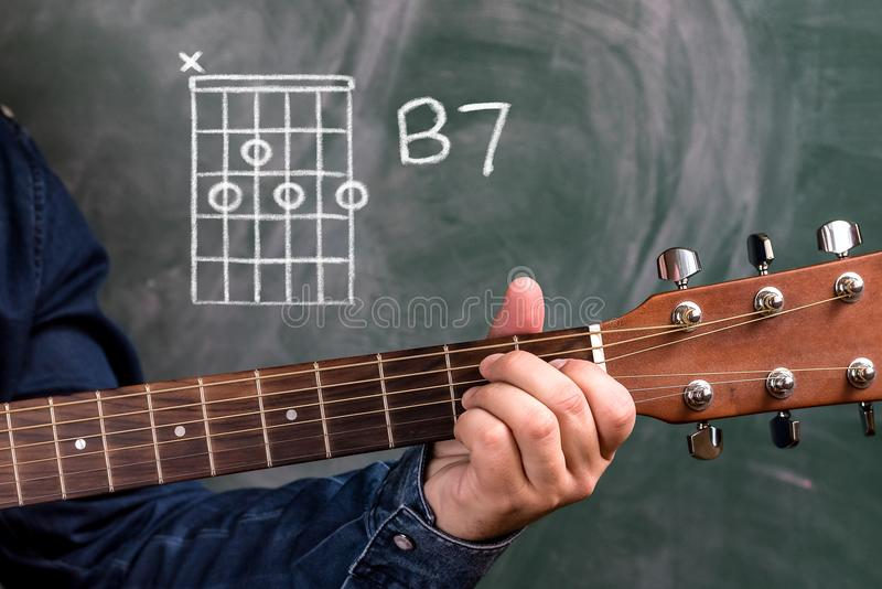供以人员演奏在黑板显示的吉他弦,弦B7 库存图片