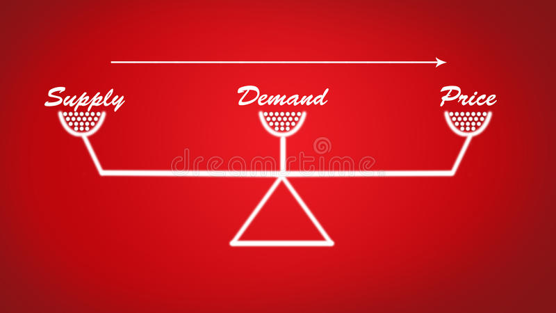 供应、需求和价格稳定的标度例证在红色背景中 向量例证