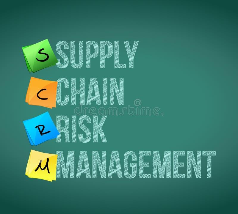 供应链风险管理岗位备忘录黑板 库存例证