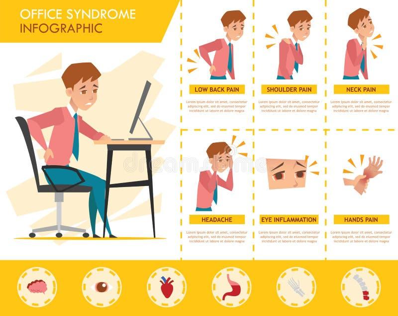 供以人员办公室综合症状信息图表和舒展锻炼 库存例证