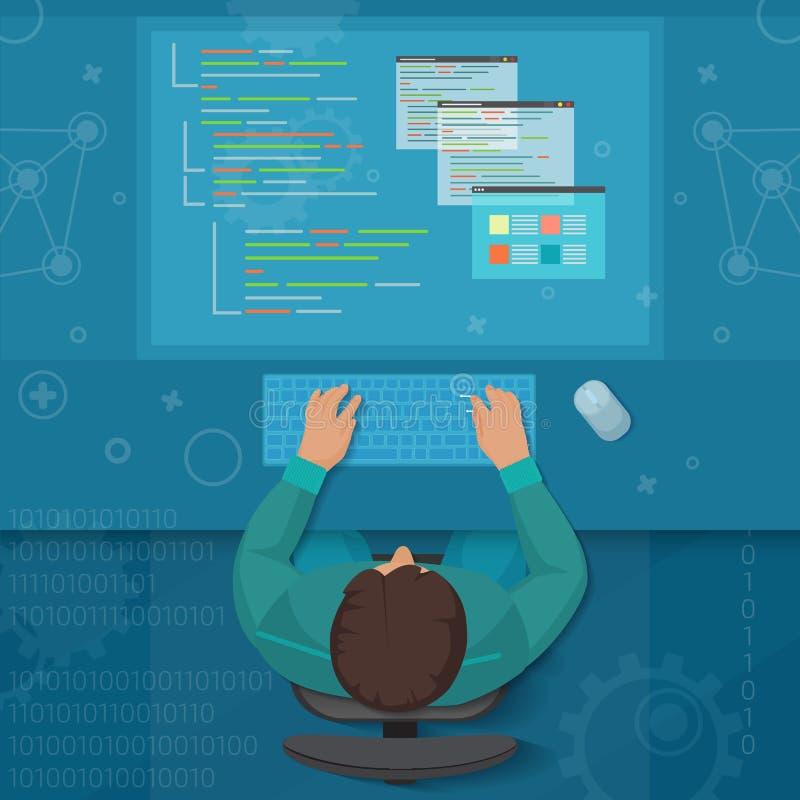 供以人员软件工程师概念用设计,优化,敏感和显影液 真正编码人的顶视图 皇族释放例证