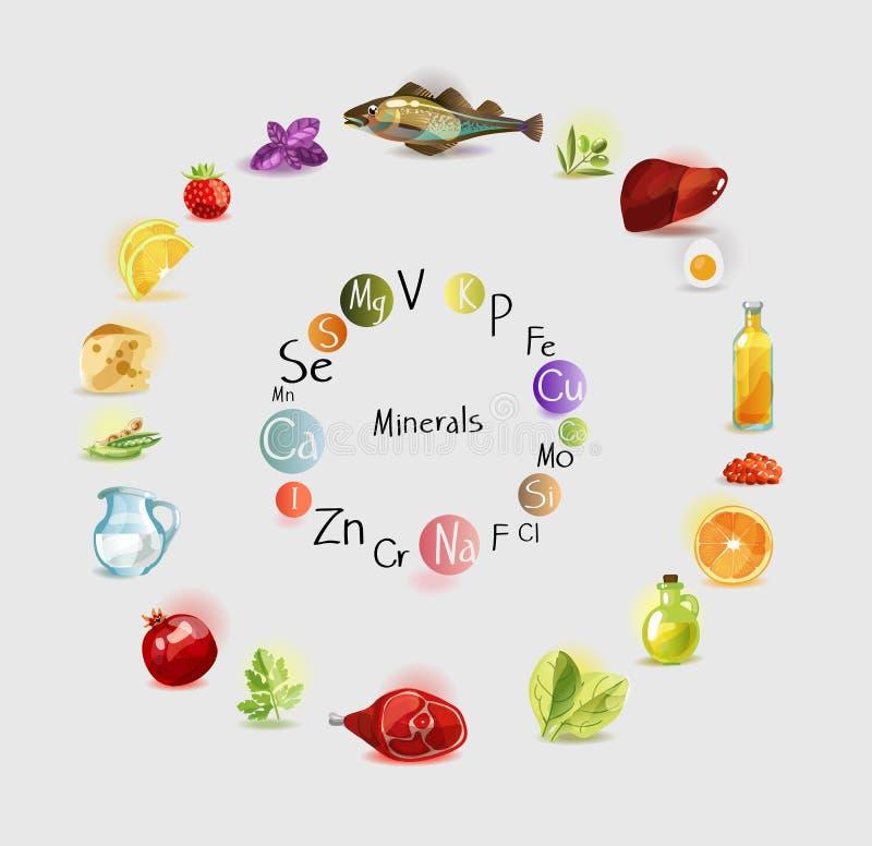 保健福利的所有矿物在食物 平衡饮食 库存例证