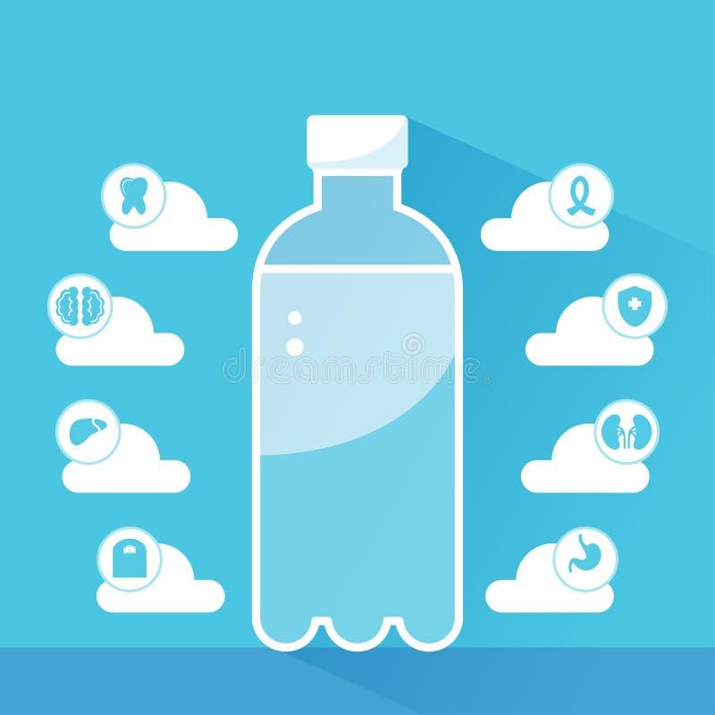 水保健福利Infographics模板 一个瓶水由代表水co的好处云彩和象围拢 库存例证