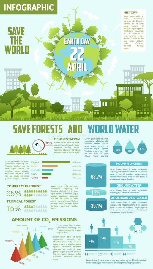 保存森林并且浇灌生态infographics 库存例证
