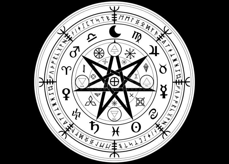 保护的Wiccan标志 坛场巫婆诗歌,神秘的威卡教占卜 古老隐密标志,黄道带轮子标志 向量例证