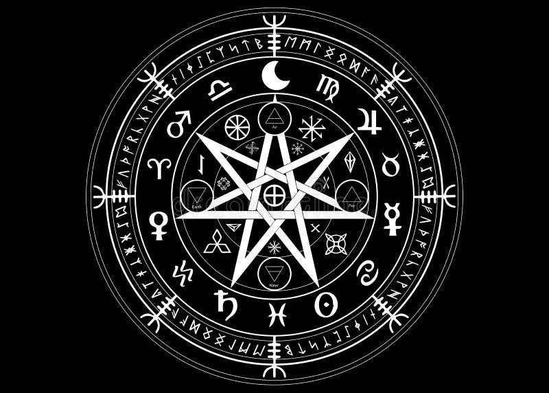 保护的Wiccan标志 坛场巫婆诗歌,神秘的威卡教占卜 古老隐密标志,黄道带轮子标志 皇族释放例证