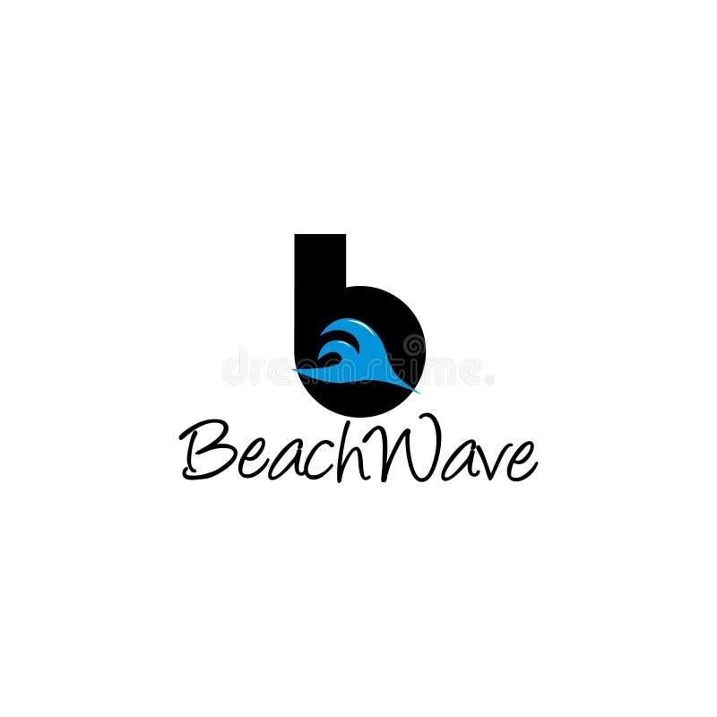 信件b海滩波浪设计商标传染媒介 库存例证