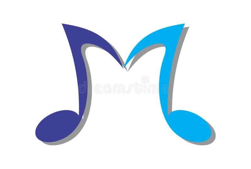 信件M音乐笔记商标传染媒介 向量例证
