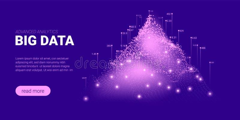 信号密码学,人工智能 库存例证