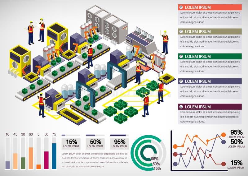 信息图表工厂设备概念的例证 皇族释放例证