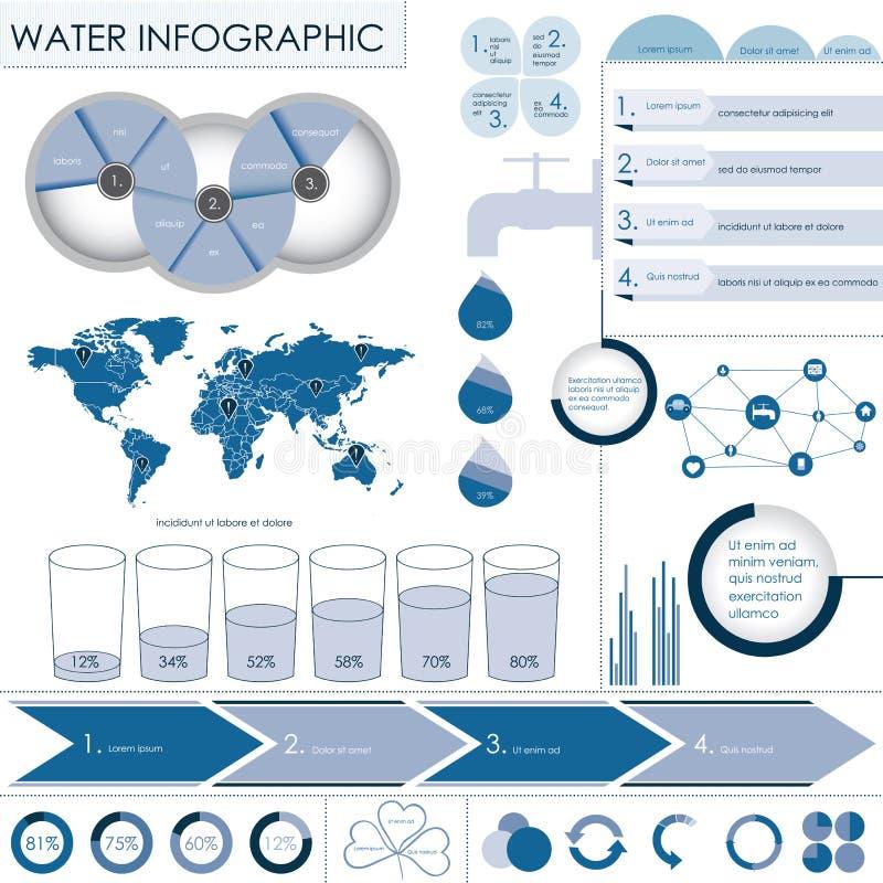 水信息图表 库存例证