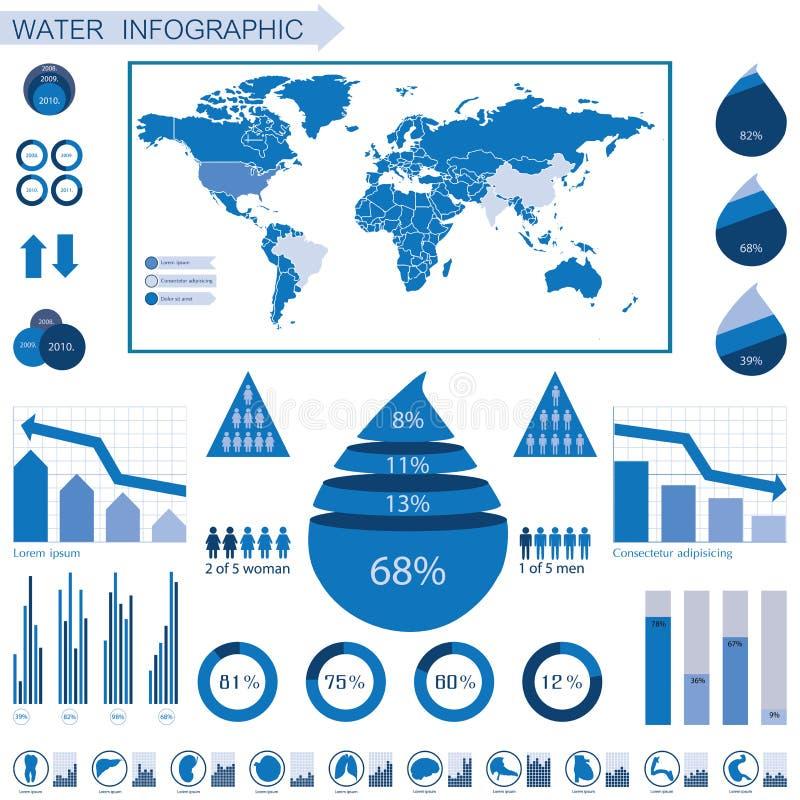 水信息图表 皇族释放例证