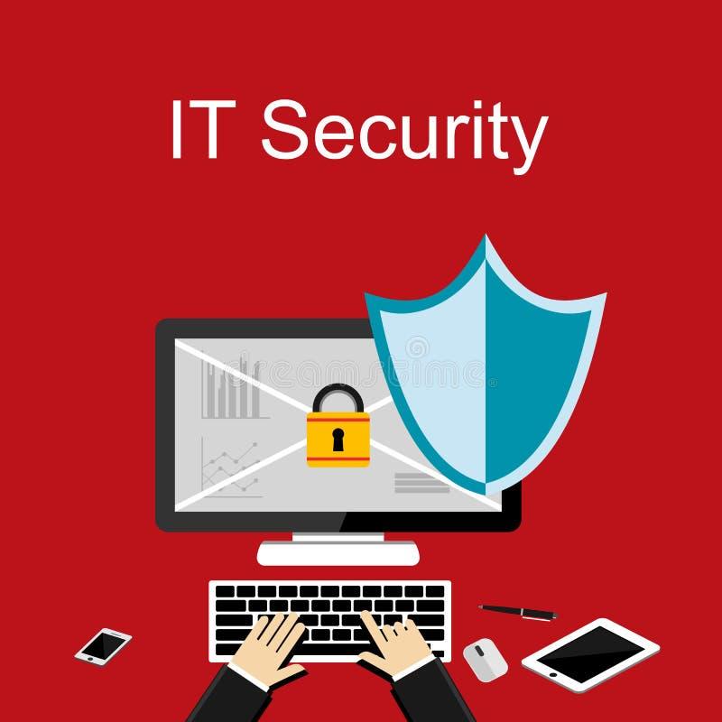 信息技术安全的,数据保护平的设计观念 库存例证