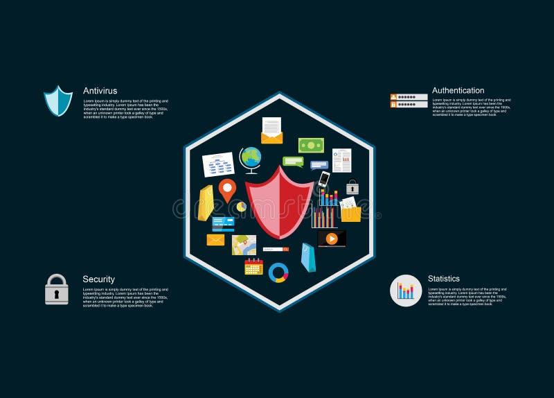 信息技术infographic元素 数据保护 互联网安全 它背景 库存例证