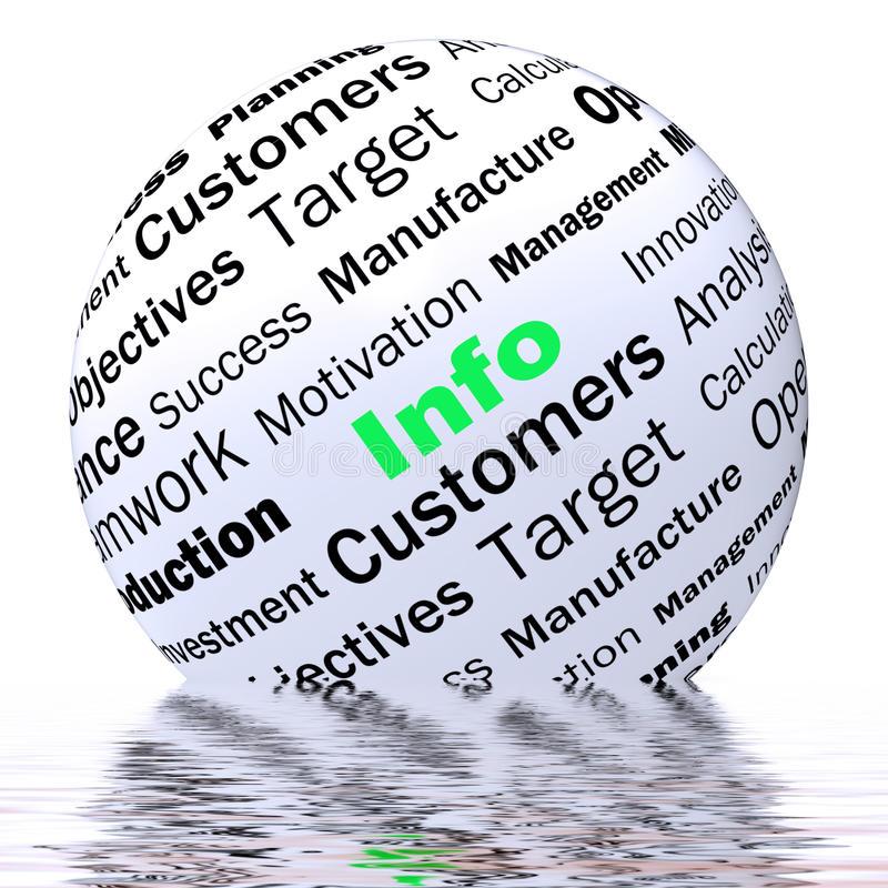 信息球形定义显示顾客服务和协助 皇族释放例证