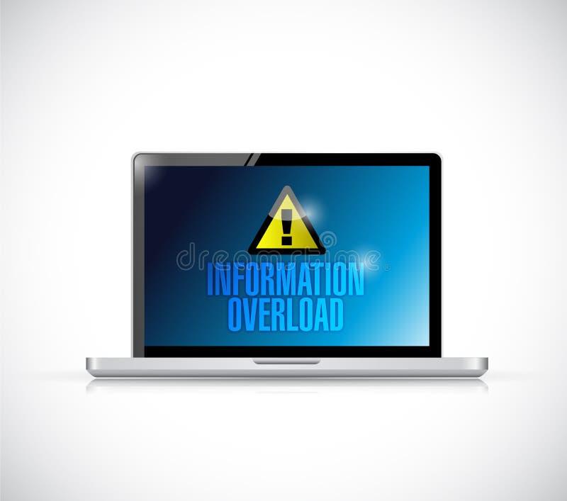 信息超载计算机标志 皇族释放例证