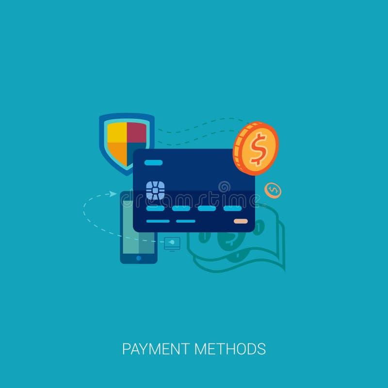 信用或平转账卡网上付款的传染媒介 库存例证
