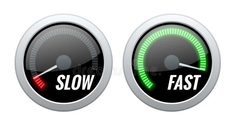 信用评分显示或斋戒并且减慢下载车速表 也corel凹道例证向量 库存例证