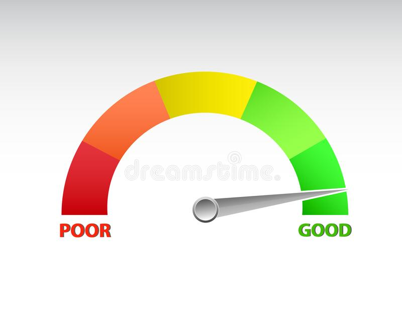信用评分测量仪 皇族释放例证