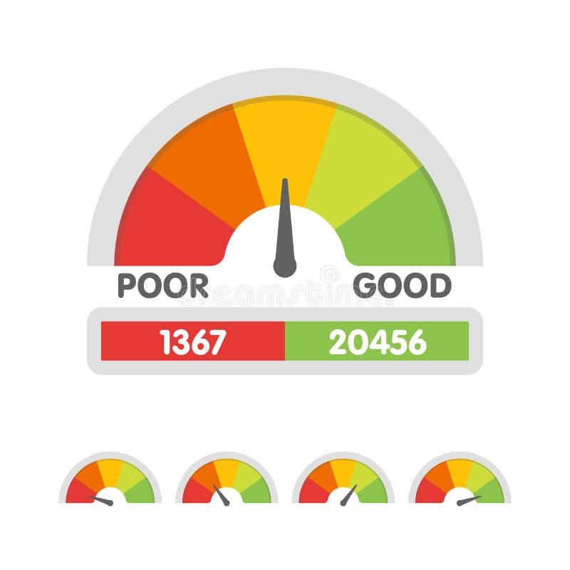 信用评分测量仪的传染媒介例证 在平的样式的车速表象 表现米 向量例证
