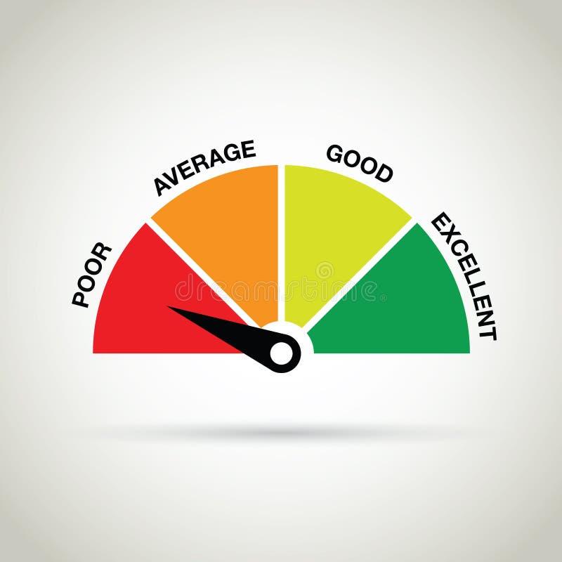 信用评分测量仪 向量例证