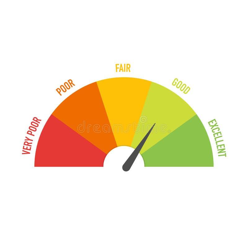 信用评级显示 传染媒介信用财政率和水平 也corel凹道例证向量 库存例证