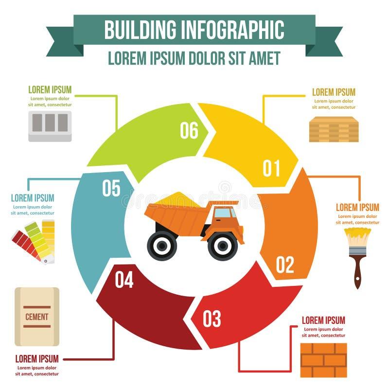 修造的infographic概念,平的样式 皇族释放例证