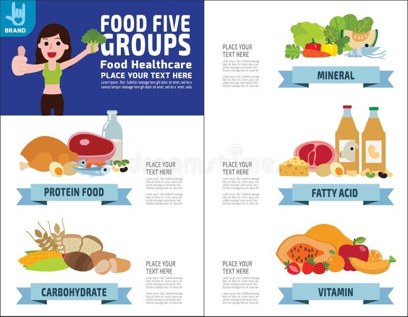 健康医疗传染媒介infographic元素设计例证 库存例证