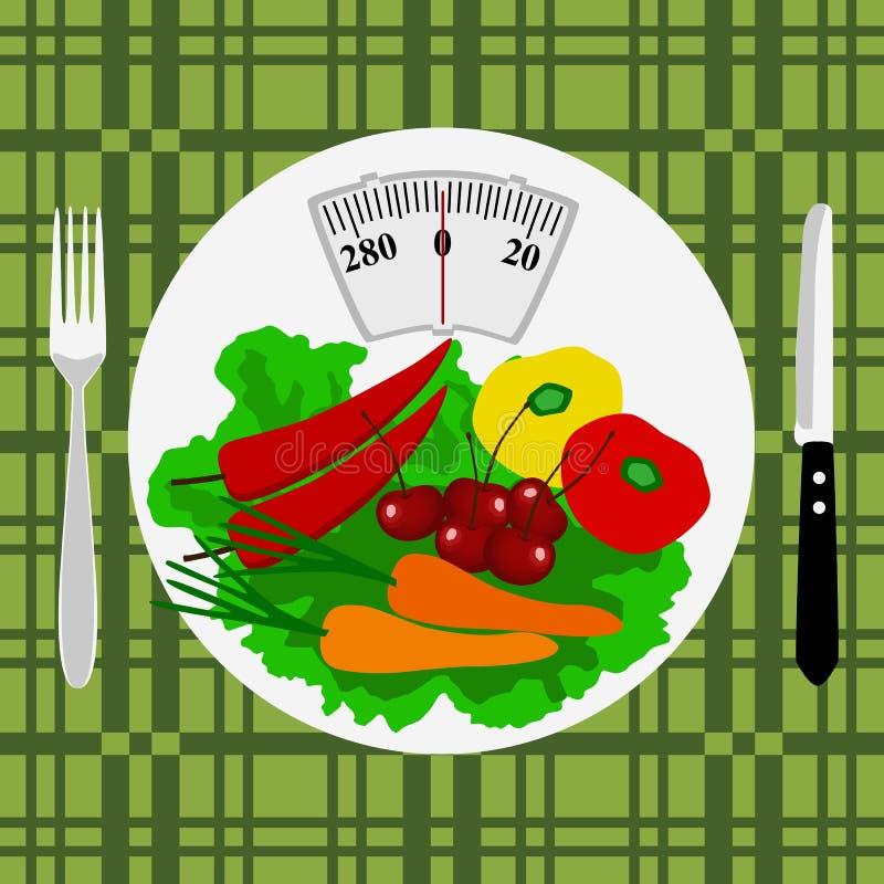 健康生活方式 健康 卡路里 重量 向量例证