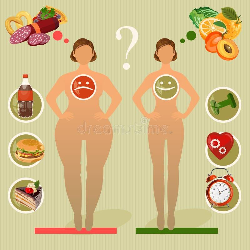 健康生活方式、健康饮食和每日惯例 皇族释放例证