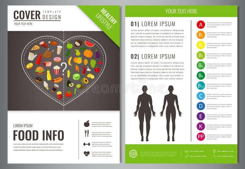 健康生活方式小册子设计模板 概念吃健康 食物和饮料 向量 库存例证