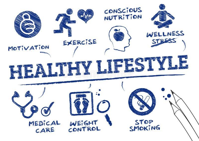 健康生活方式 皇族释放例证
