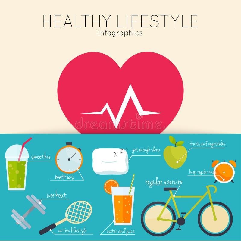 健康生活方式infographics的概念 网的象:fitnes 向量例证