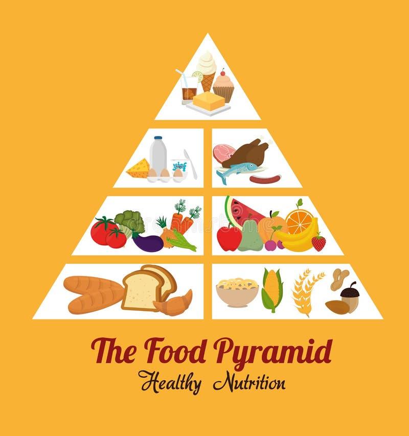 健康的食物 库存例证