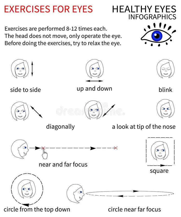 健康眼睛 Infographics 库存例证