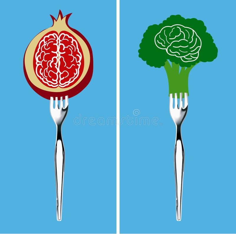健康脑子的食物 库存例证