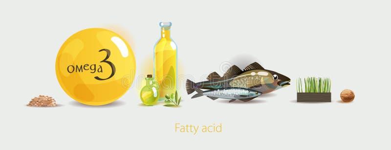 3 ? 健康营养基本  向量例证
