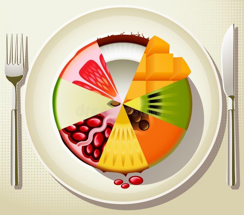 健康饮食 皇族释放例证
