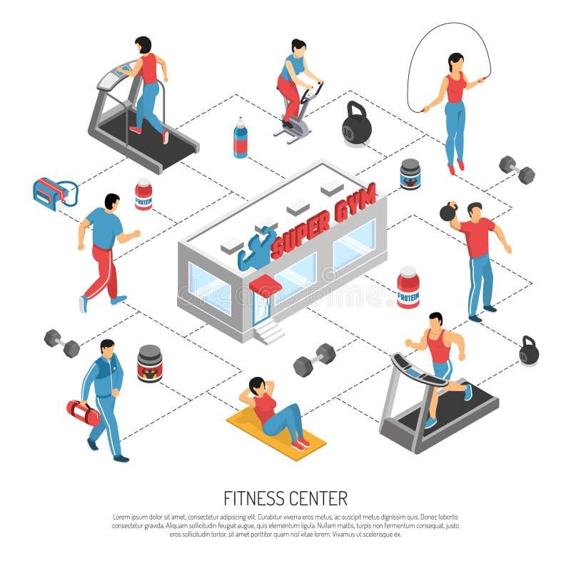 健身中心等量流程图海报 皇族释放例证