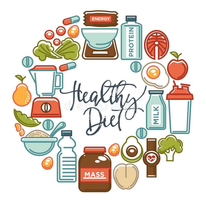 健身体育健康饮食食物营养象食物海报. 质量, 饮料.图片
