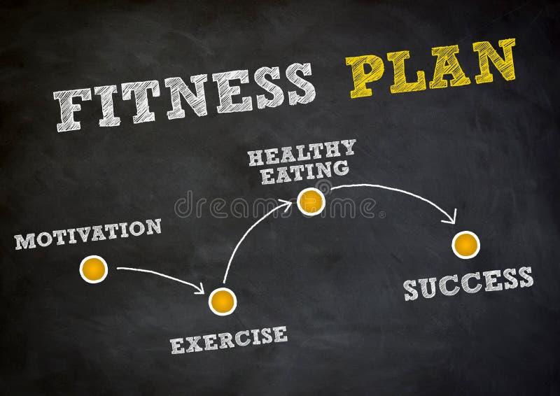 健身计划 向量例证