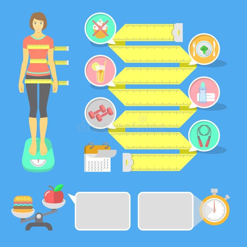 健身Infographic元素 向量例证