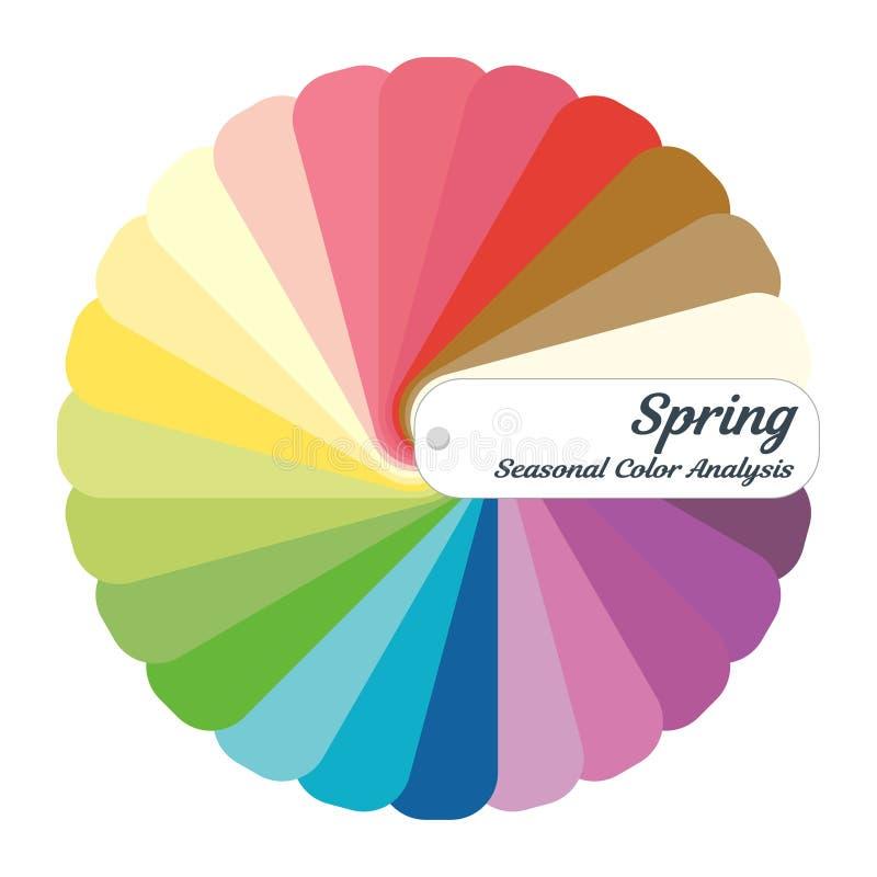 储蓄颜色指南 春天类型的季节性颜色分析调色板 女性出现的类型 向量例证